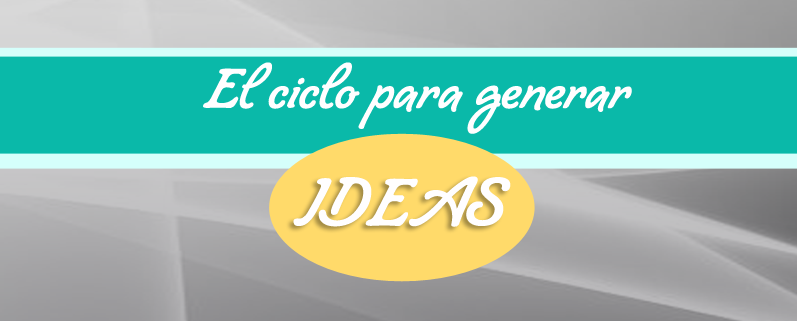 Como desarrollar ideas de negocios