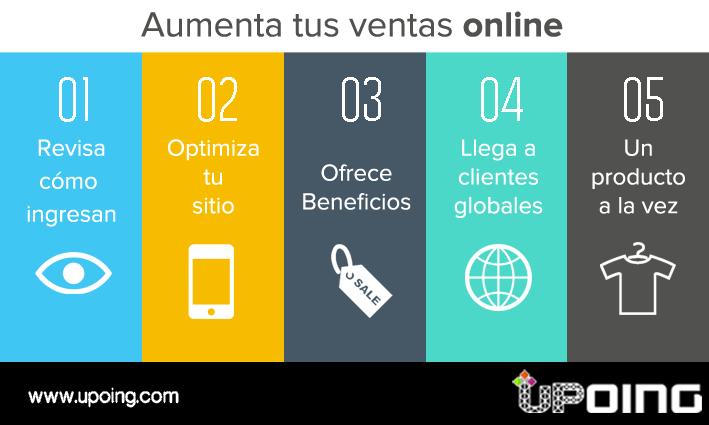 Consejos para vender online